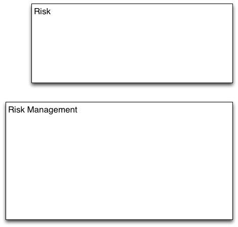 Risk management landscape (image 1)