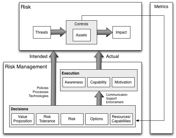 Risk management landscape (image 8)