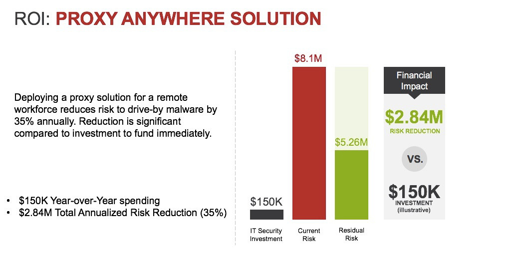 Case Study Which Security Solution Best ROI 2.jpg