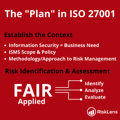 FAIR ISO2700 Plan.png