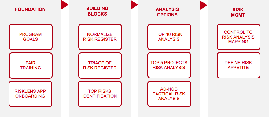 How-To-Operationalize-Quantitative-Risk-Management.png
