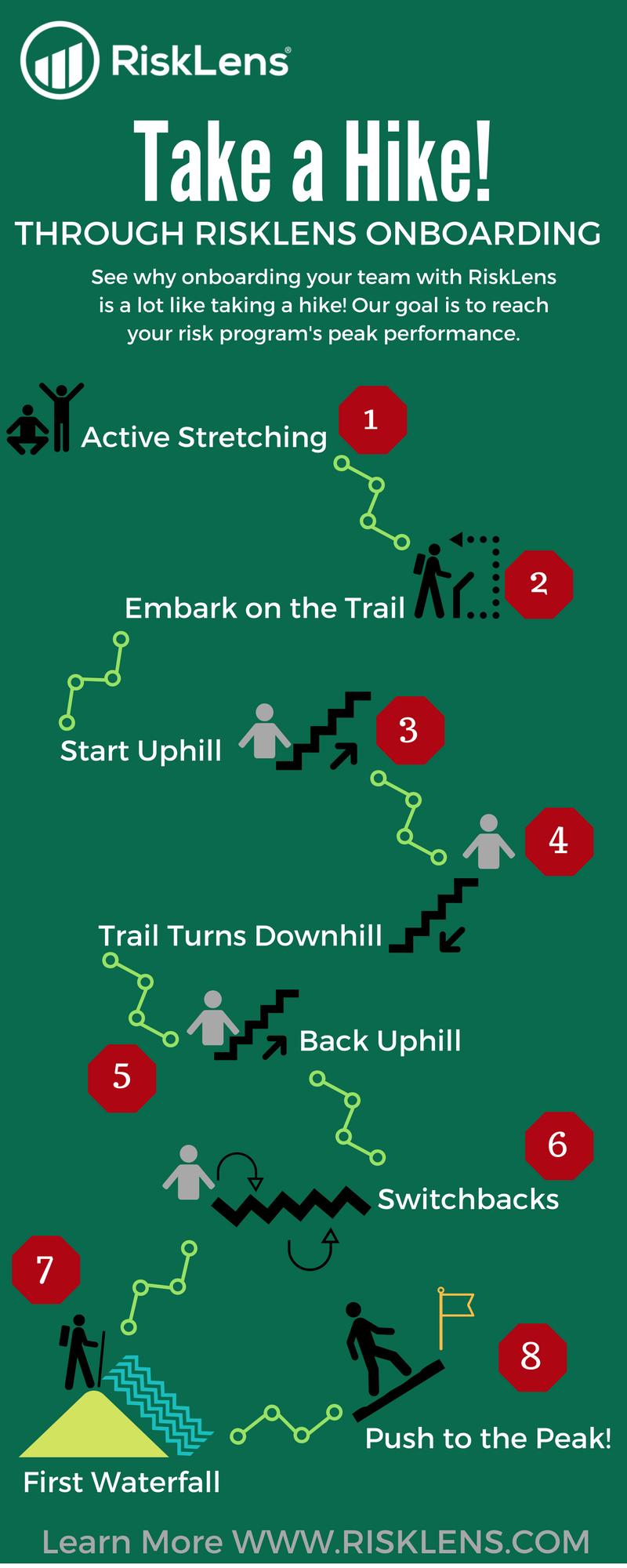 Infographic_Hiking RiskLens Onboarding.png