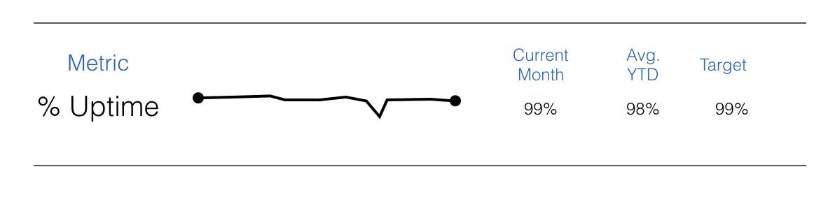 sample metric.png