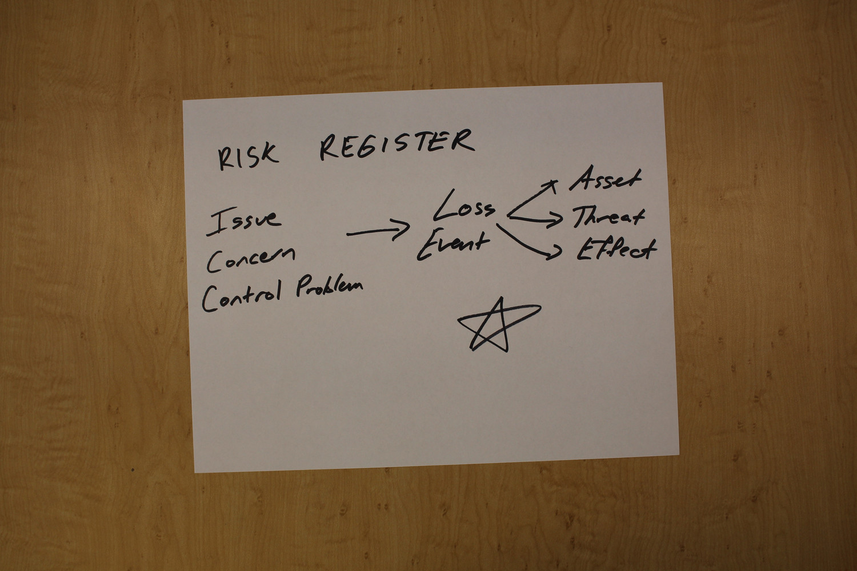 Unscramble Risk Register - Tips.jpg