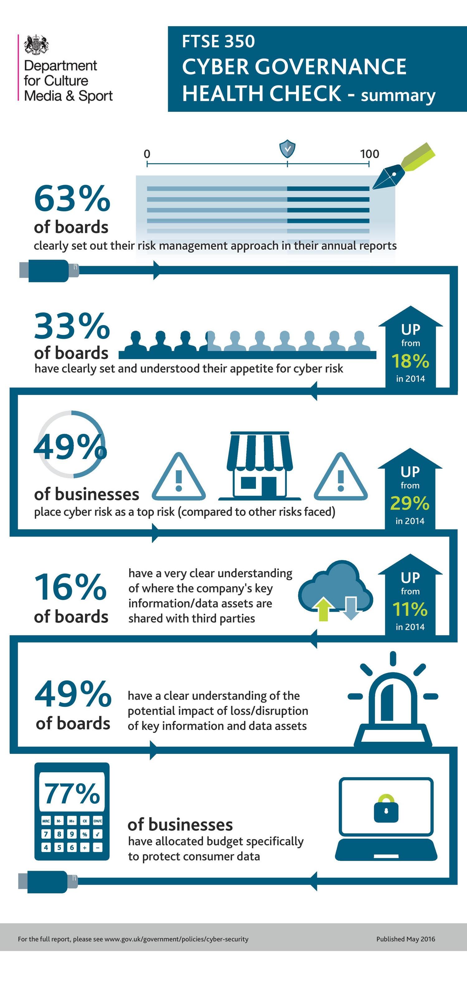 Cyber_Governance_Health_Check_infographic_2015.jpg