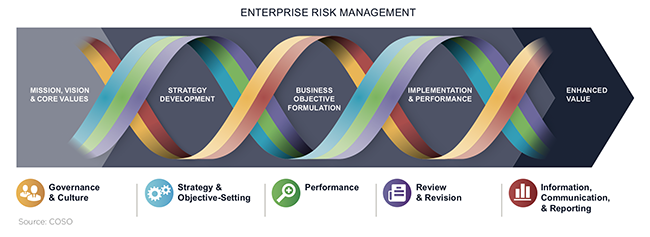 COSO-ERM-Framework