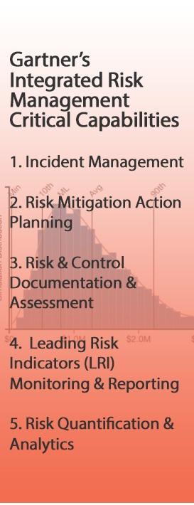 Gartners Integrated Risk Management Critical Capabilities