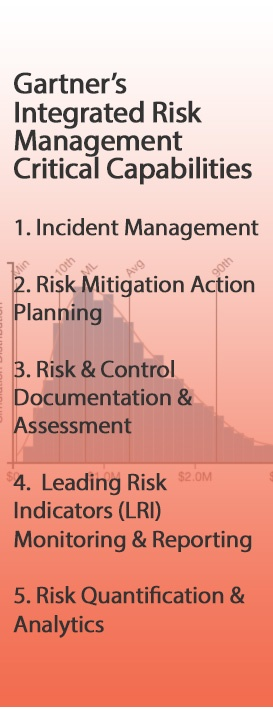 Gartners Integrated Risk Management Critical Capabilities