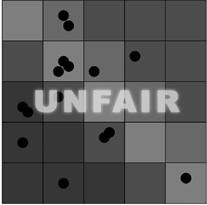 Heat Map Unfair