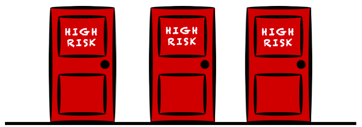 """In Vendor Risk Assessment, All """"High Risks"""" Are Not Created Equal"""