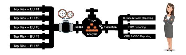 RiskLens Quantitative Risk Reporting Stratification - Strategic Analysis