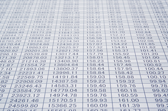 How Loss Tables Power RiskLens Analysis [Podcast]