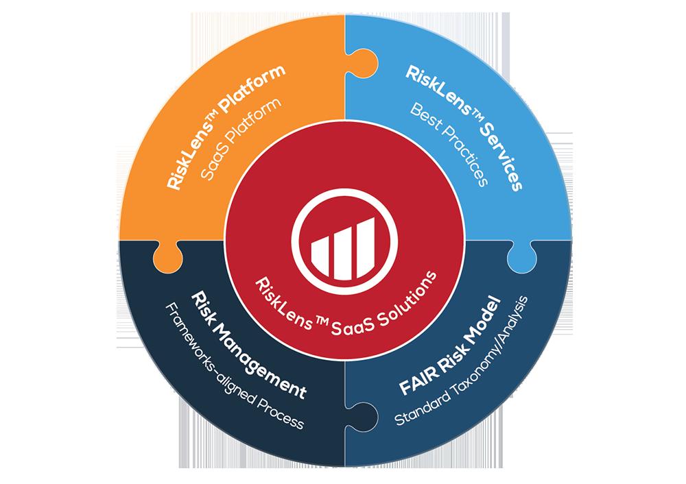 RiskLens-Software-Services-New-Dec-21-2020-10-23-19-73-PM