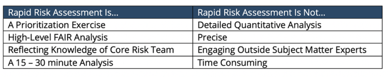 Rapid-Risk-Assessment-vs-Detailed-Top-Risk-Analysis-Chart-768x153