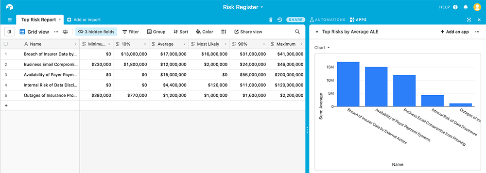 RiskLens API - custom Top Risk Report made in AirTable using the RiskLens Data Export API