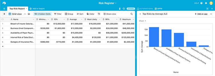 RiskLens API - custom Top Risk Report made in AirTable using the RiskLens Data Export API