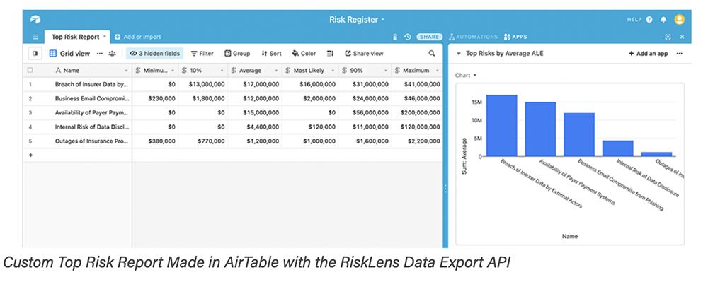 RiskLens API