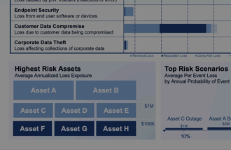 Report to the Board in Financial Terms with a Cyber Risk Dashboard Based on RiskLens Risk Quantification