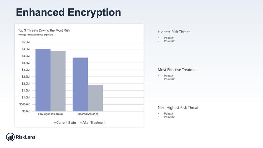 RiskLens PowerPoint Export - Top Threats