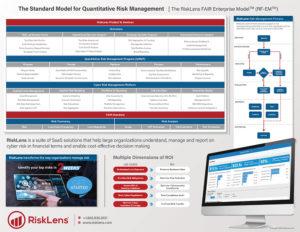 RiskLens-FAIR-Enterprise-Model-RF-EM-Reference-Guide-Poster-300x232