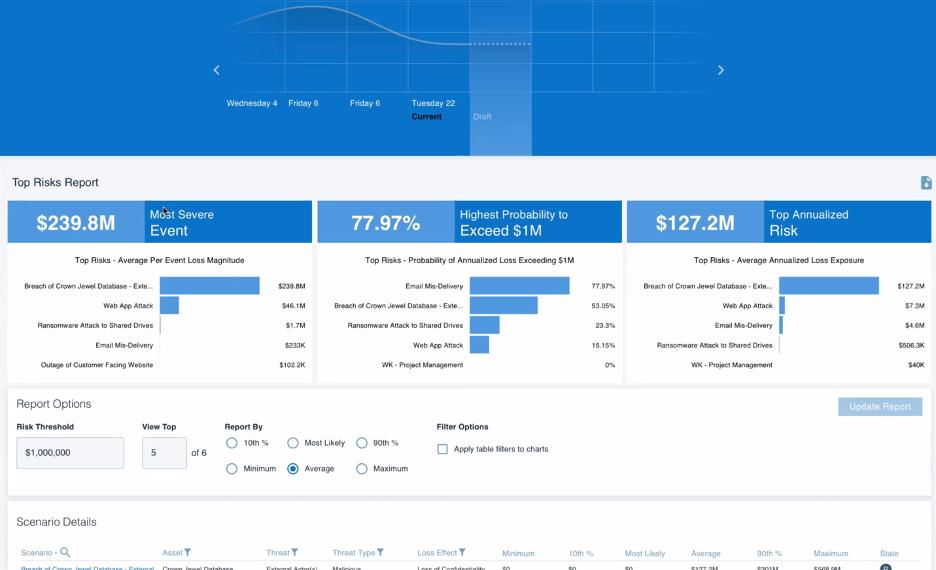 RiskLens-Platform-Top-Risks-Report-2