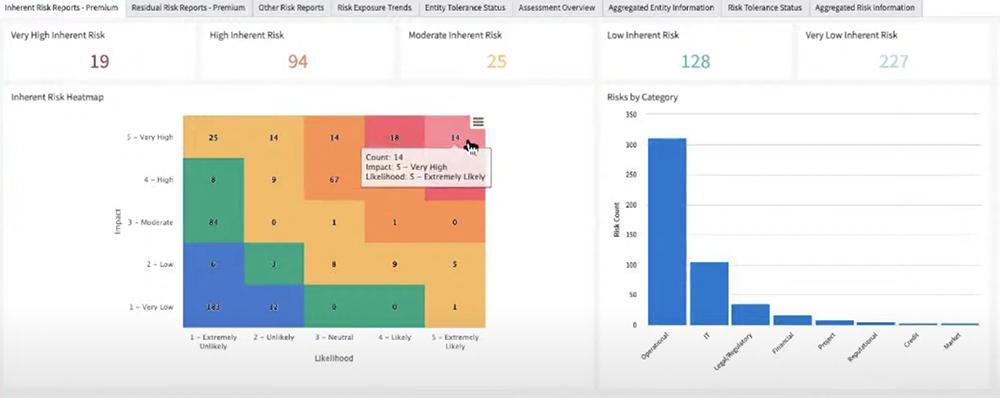 Service Now GRC RiskLens Integration Heat Map
