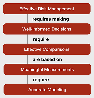 the-one-essential-risk-management-graphic-copy