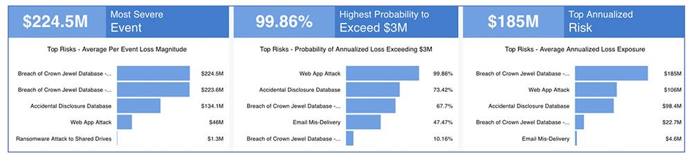 RiskLens-Platform-Top-Risks-Report