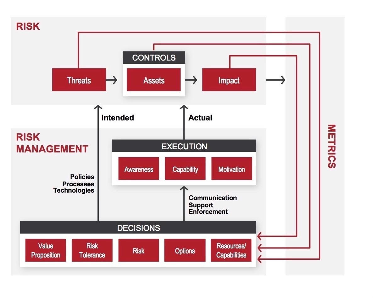 Risk_Management_System.jpg
