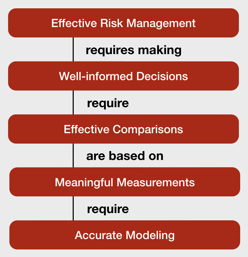 the-one-essential-risk-management-graphic