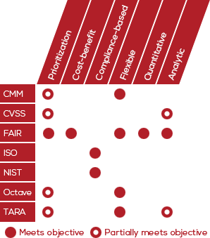 framework-comparison-bluelava