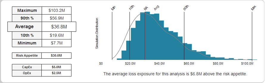 risklens-aggregate-loss-exposure