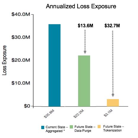 Webinar - Case Study Controls Investment