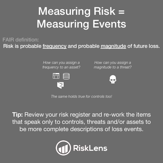 Infographic: Measuring Risk = Measuring Risk